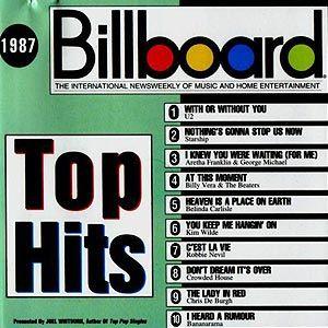 Billboard 1987